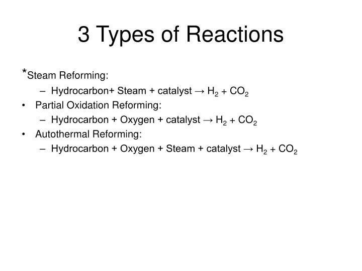 3 Types of Reactions