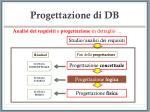 progettazione di db19