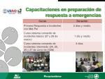 capacitaciones en preparaci n de respuesta a emergencias