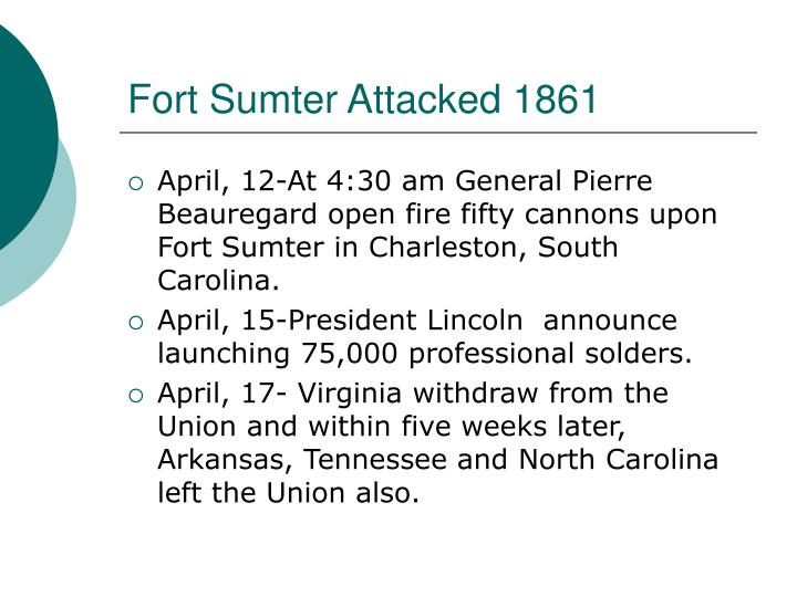 Fort Sumter Attacked 1861