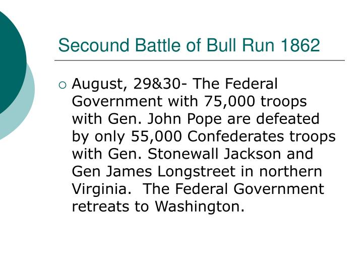 Secound Battle of Bull Run 1862