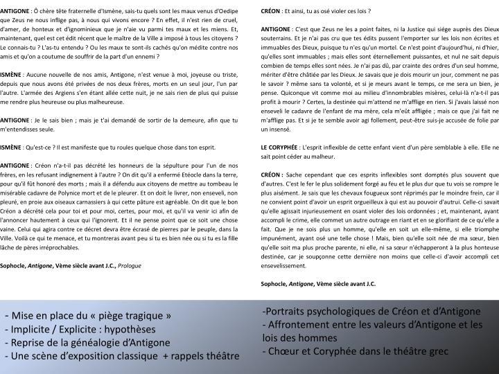 Portraits psychologiques de Créon et d'Antigone
