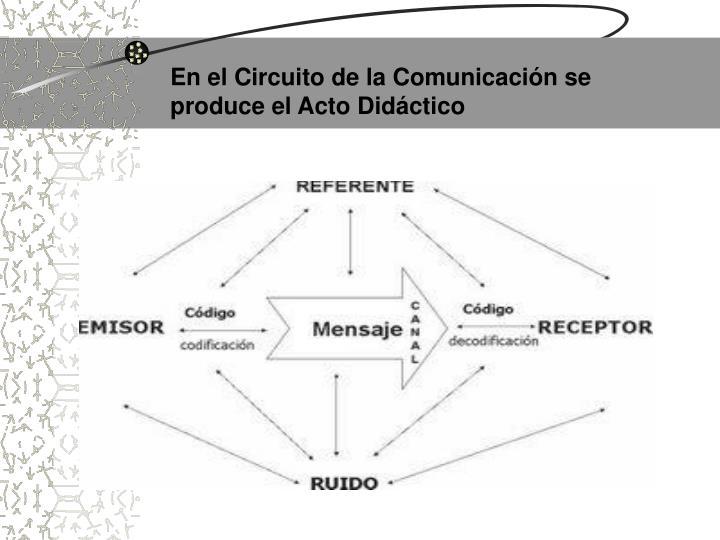 En el Circuito de la Comunicación se produce el Acto Didáctico