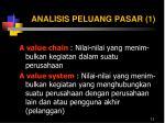 analisis peluang pasar 1