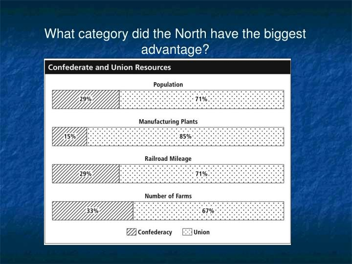 What category did the North have the biggest advantage?