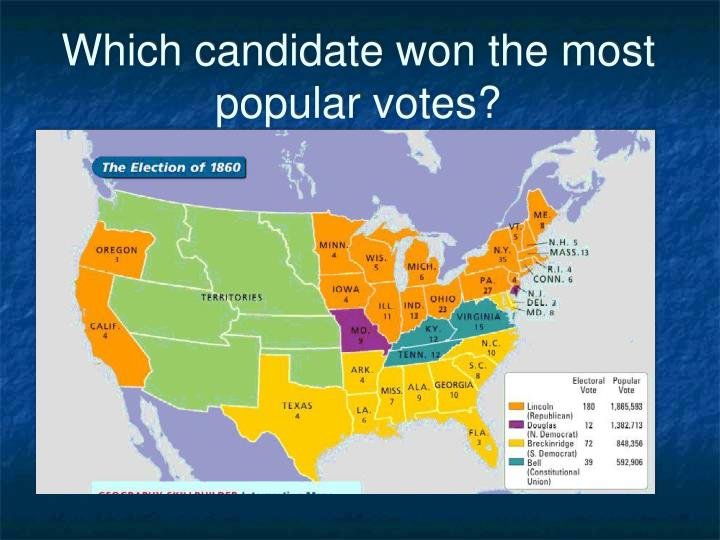 Which candidate won the most popular votes?