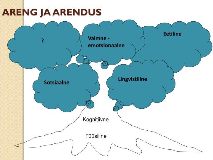 ARENG JA ARENDUS