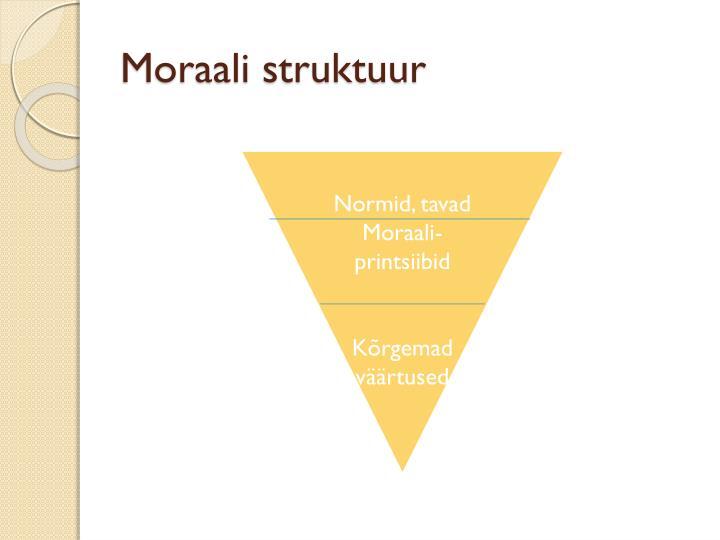 Moraali struktuur