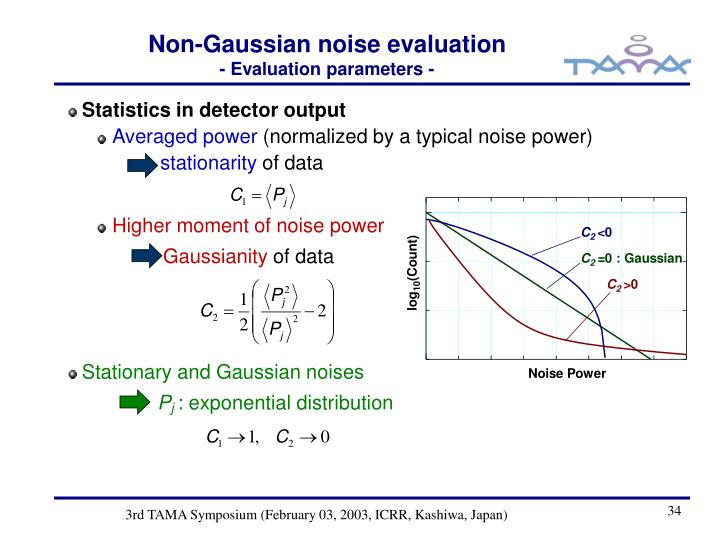 Non-Gaussian noise evaluation