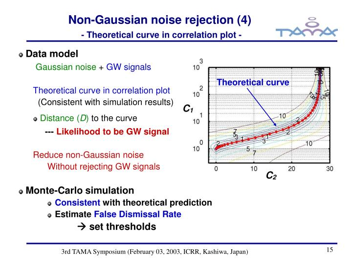 Non-Gaussian noise rejection (4)