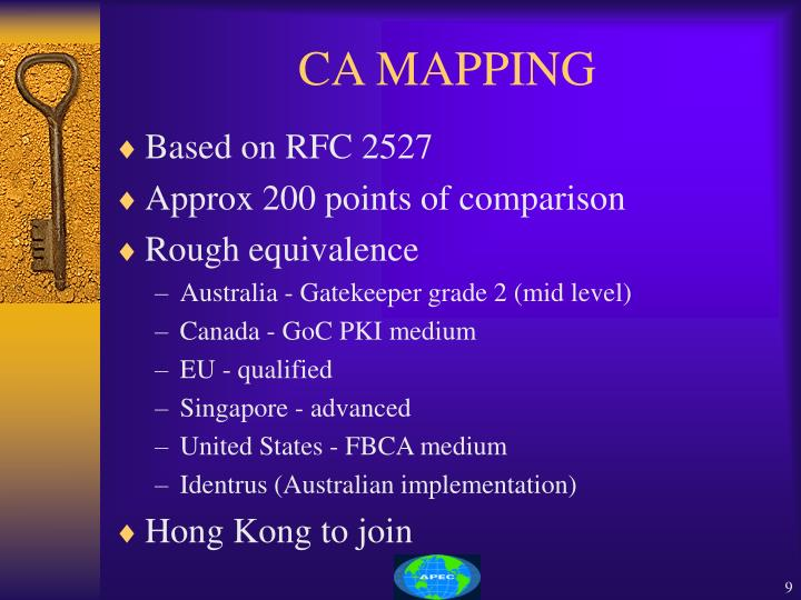 CA MAPPING