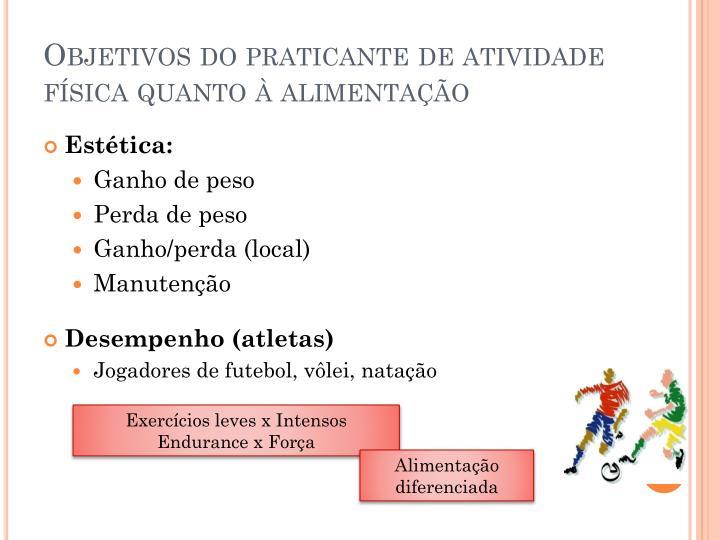 Objetivos do praticante de atividade física quanto à alimentação