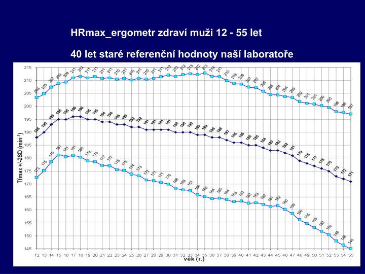 HRmax_ergometr zdraví muži 12 - 55 let