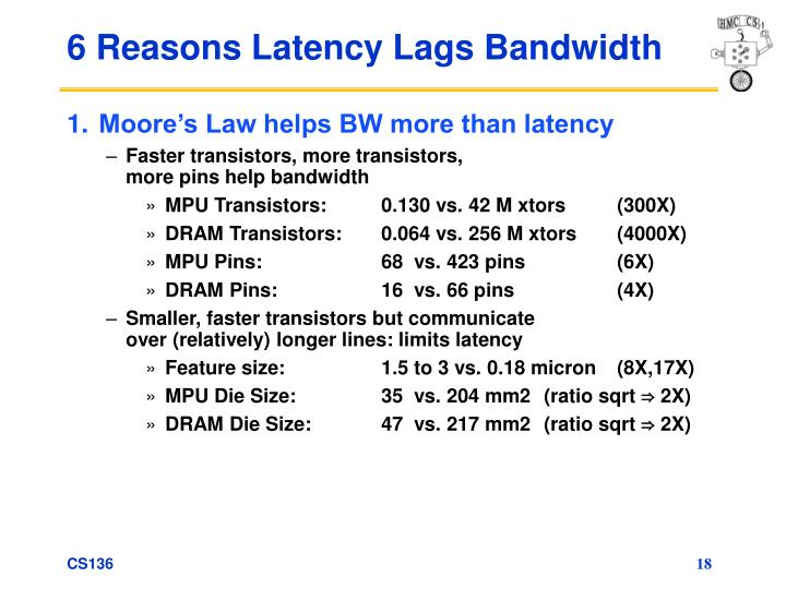 6 Reasons Latency Lags Bandwidth