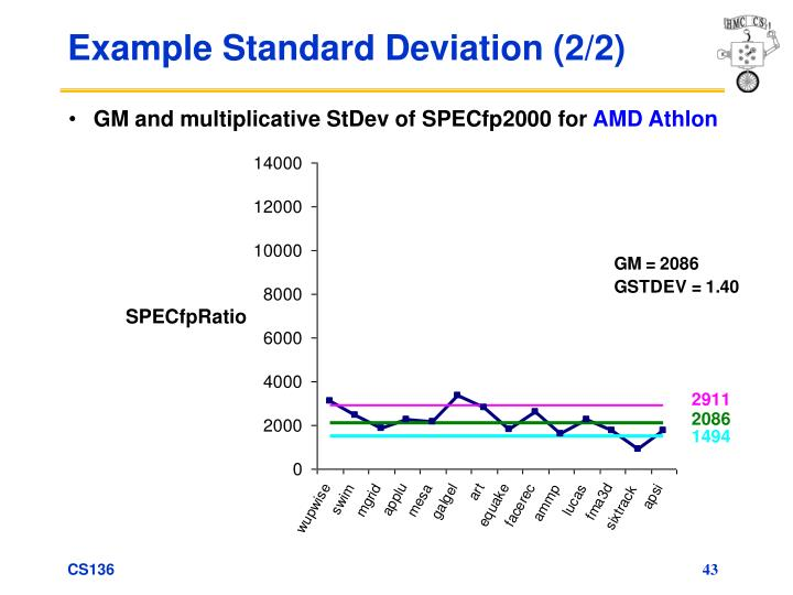 Example Standard Deviation (2/2)