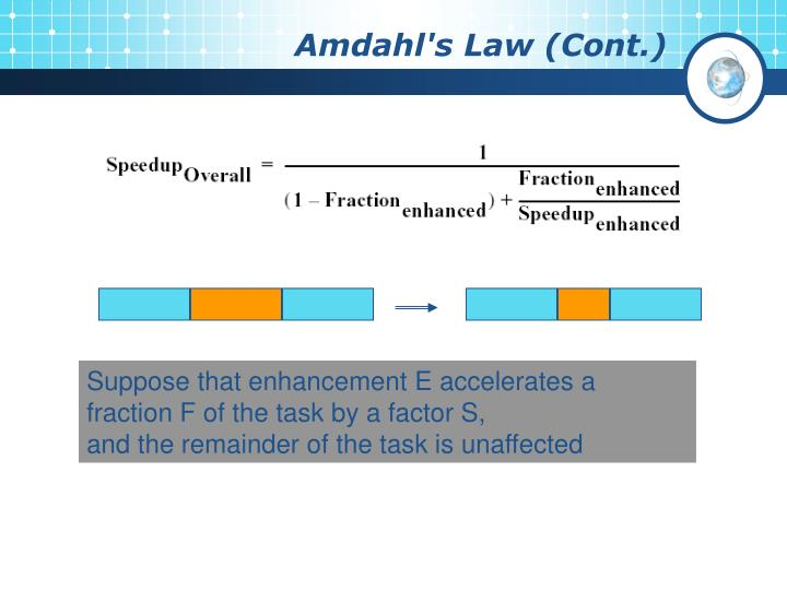 Amdahl's Law (Cont.)