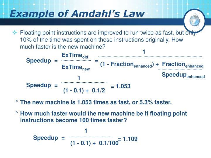 Example of Amdahl's Law