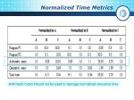 normalized time metrics1