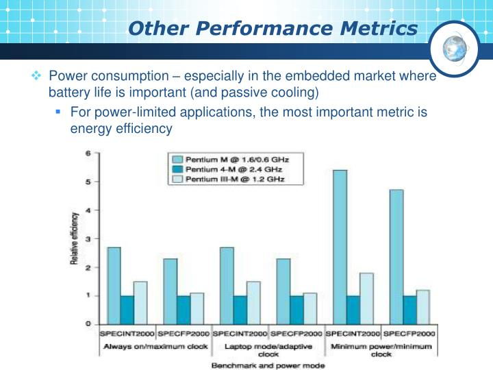Other Performance Metrics