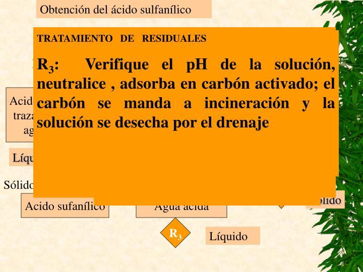 Obtención del ácido sulfanílico