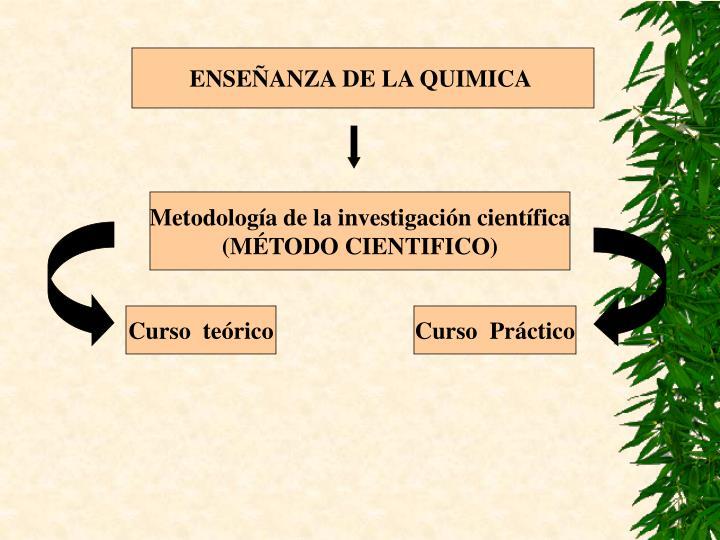 ENSEÑANZA DE LA QUIMICA