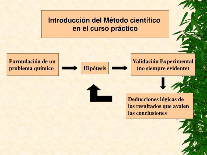 Introducción del Método científico