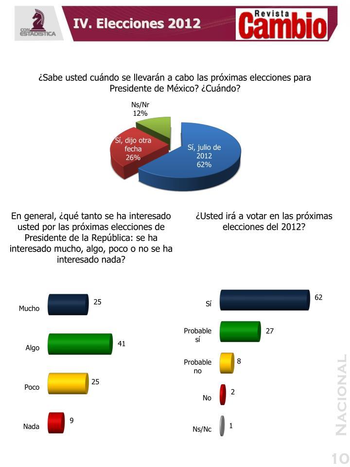 IV. Elecciones 2012