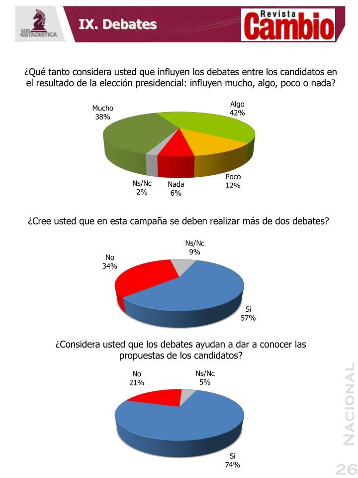 IX. Debates