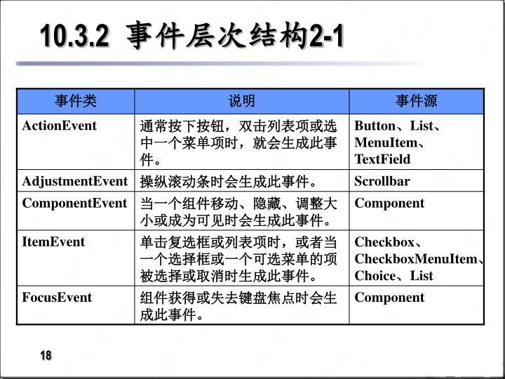 10.3.2  事件层次结构2-1
