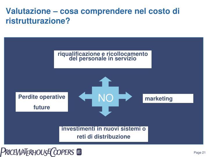 Valutazione – cosa comprendere nel costo di ristrutturazione?