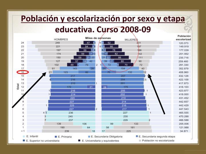 Población y escolarización por sexo y etapa educativa. Curso 2008-09