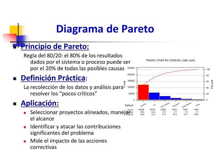 Diagrama de