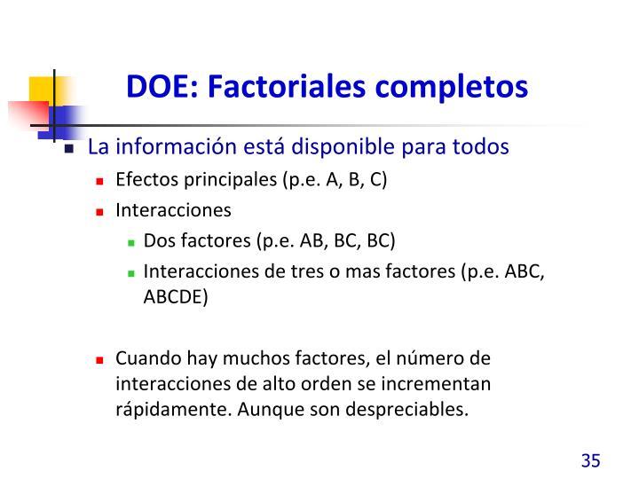 DOE: Factoriales completos