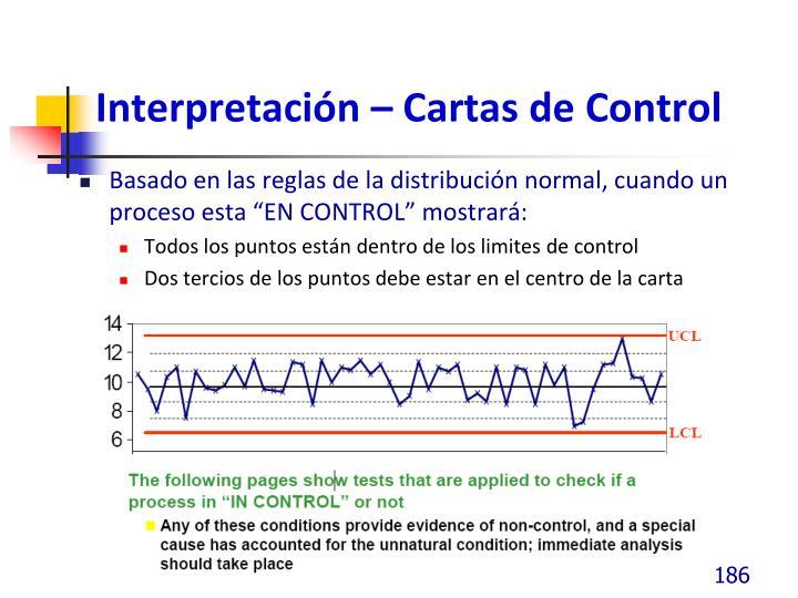 Interpretación – Cartas de Control