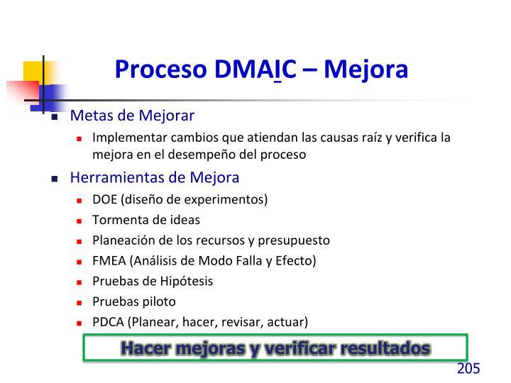 Proceso DMA
