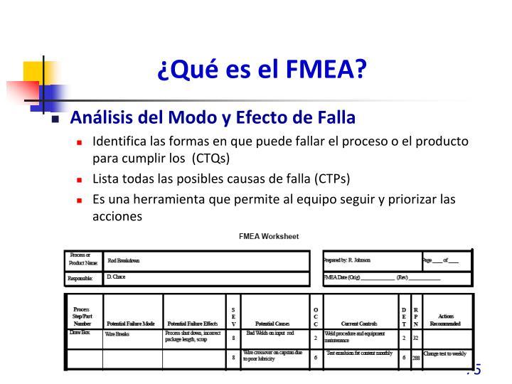¿Qué es el FMEA?