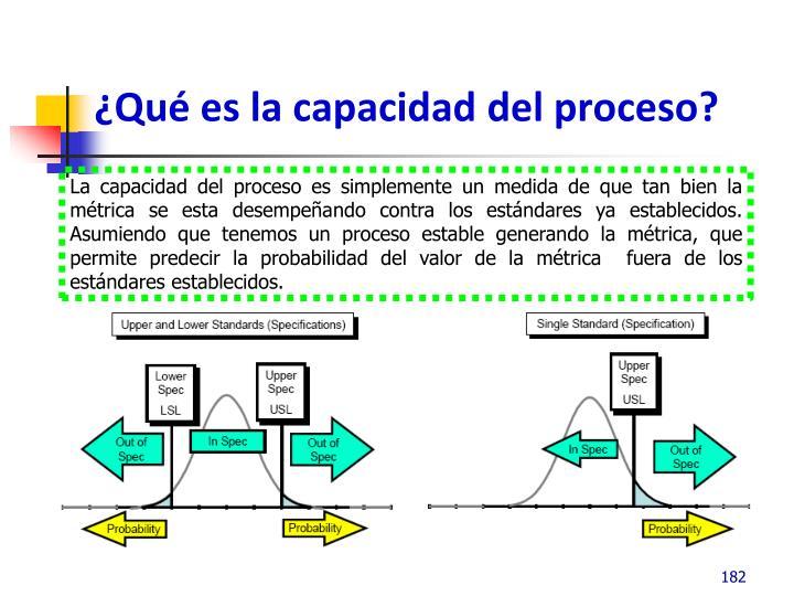 ¿Qué es la capacidad del proceso?