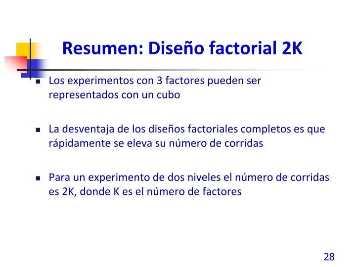 Resumen: Diseño factorial 2K