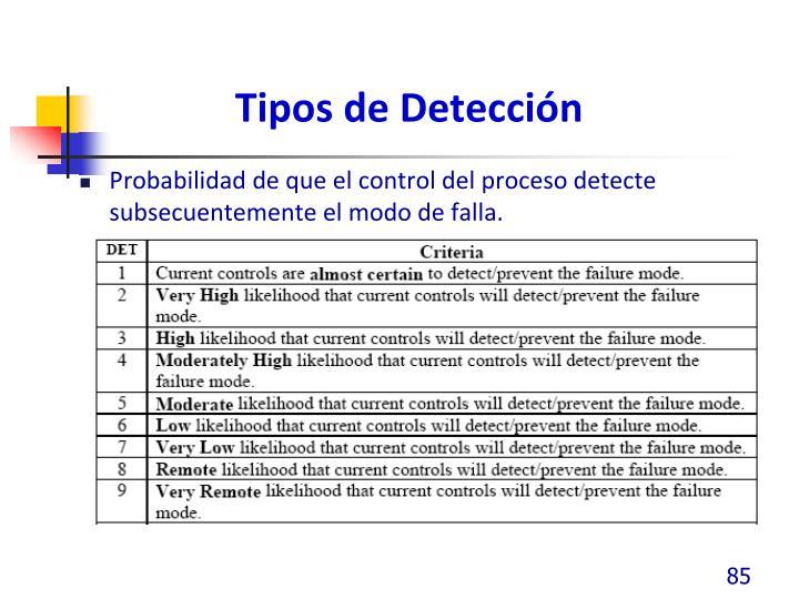 Tipos de Detección