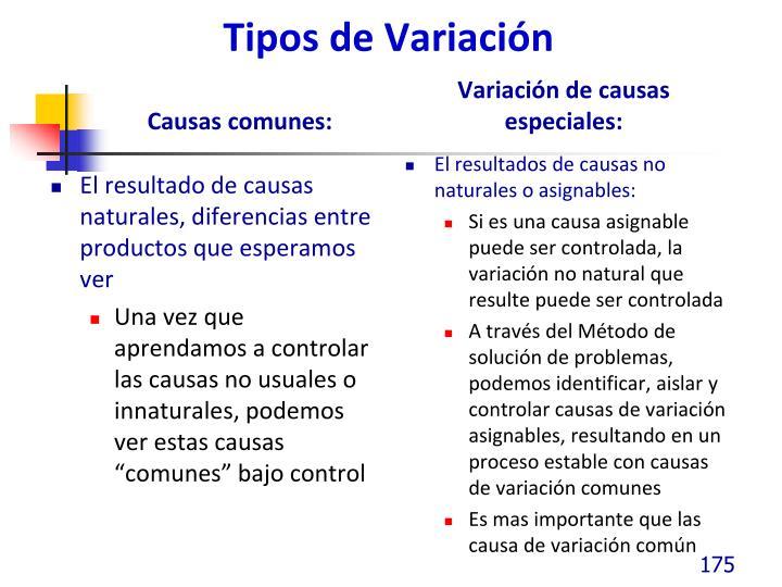 Tipos de Variación