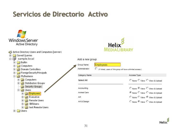 Servicios de Directorio