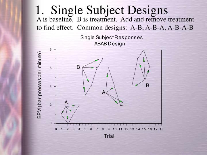 1.  Single Subject Designs