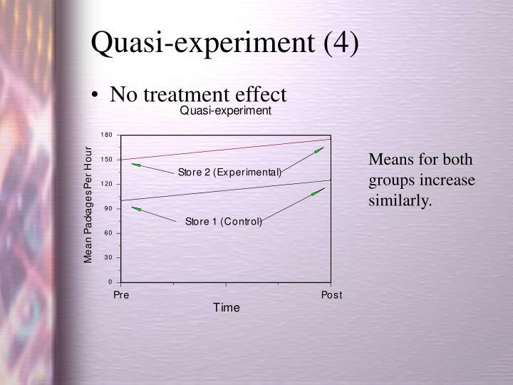 Quasi-experiment (4)