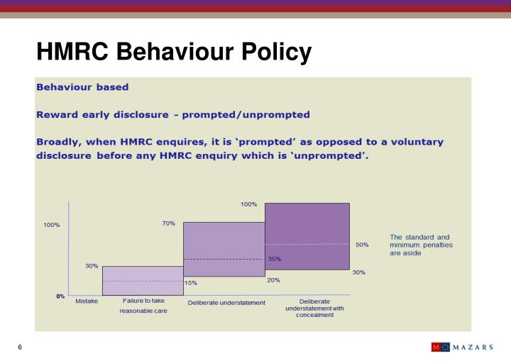 HMRC Behaviour Policy