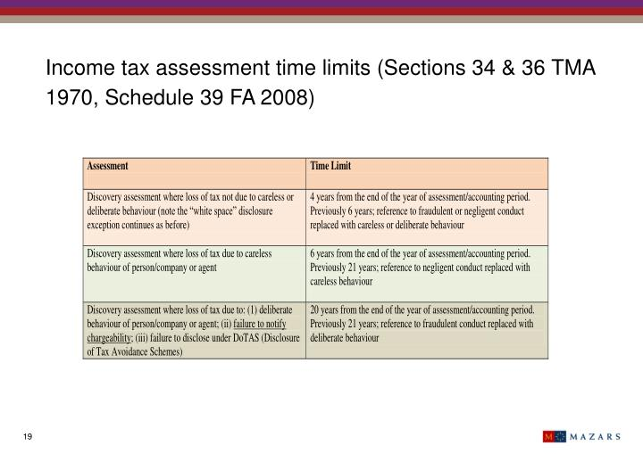 Income tax assessment time limits (Sections 34 & 36 TMA 1970, Schedule 39 FA 2008)