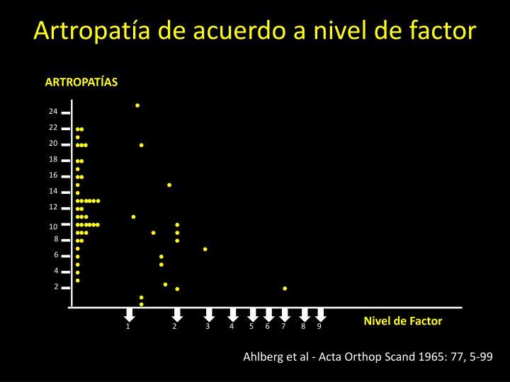 Artropatía de acuerdo a nivel de factor