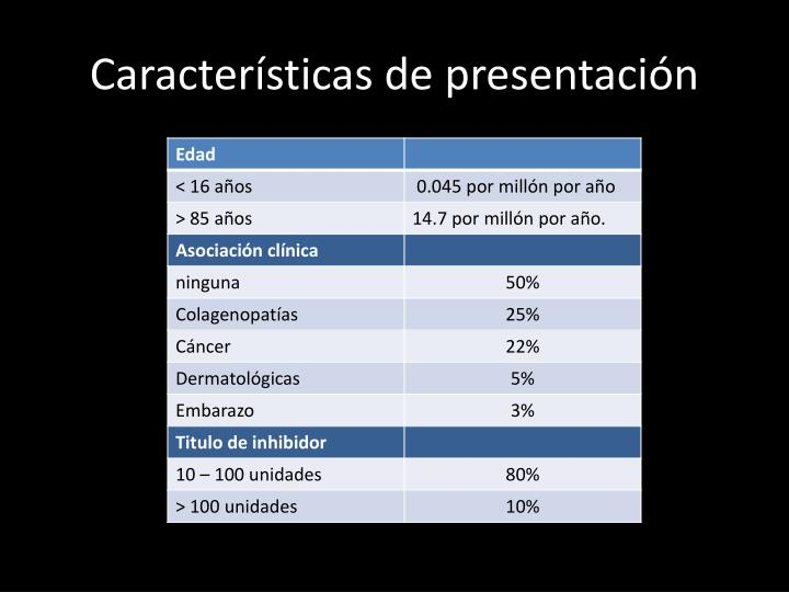 Características de presentación