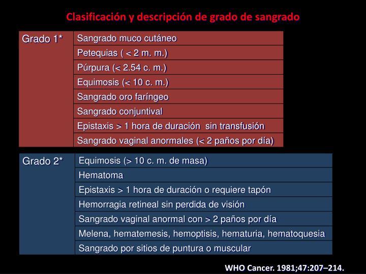 Clasificación y descripción de grado de sangrado