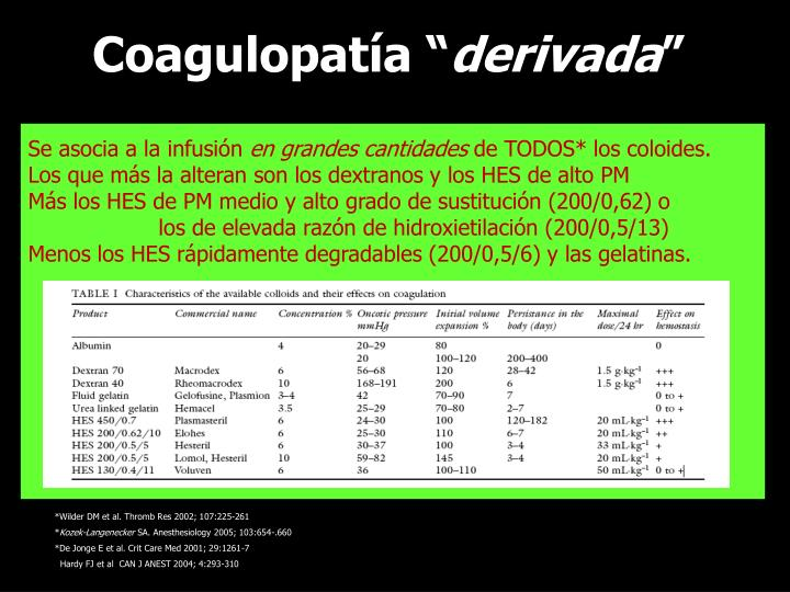 "Coagulopatía """