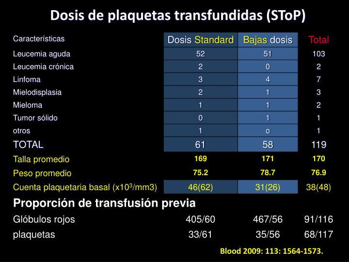 Dosis de plaquetas transfundidas (SToP)